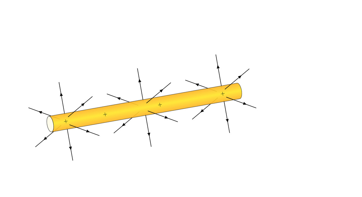 Electric Field Yellow scaled in TikZ