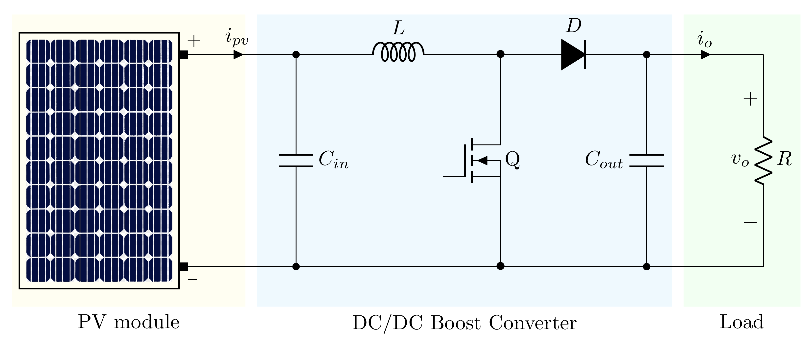 PV panel connected to a dc dc boost converter in LaTeX using CircuiTikZ and TikZ