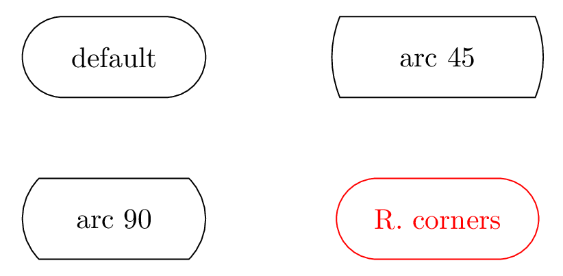 draw rounded rectangle in LaTeX TikZ