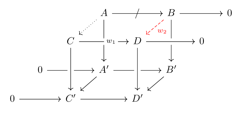 3D commutative diagram in TikZ