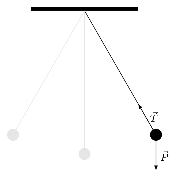 Different angles Free body diagram of pendulum in TikZ LaTeX
