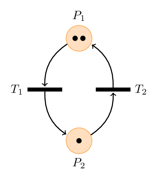 Petri Net with two places and curved connections in TikZ