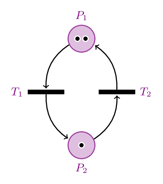 Petri Net with two places and token style in TikZ
