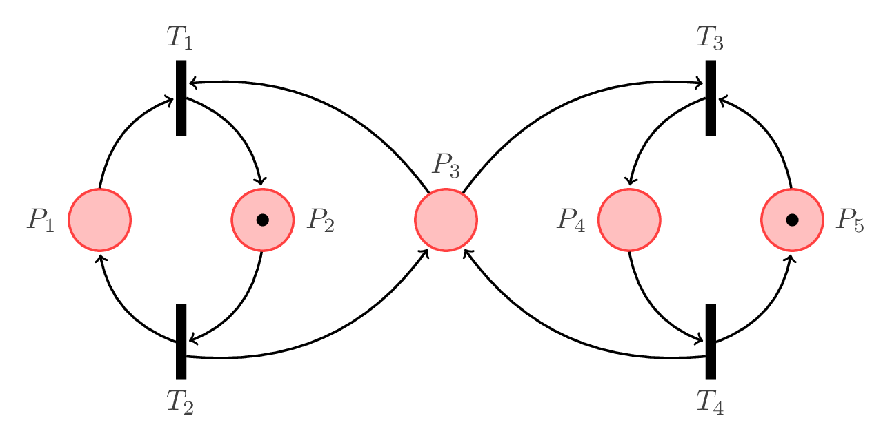 Two concurent processes with a mutual resource