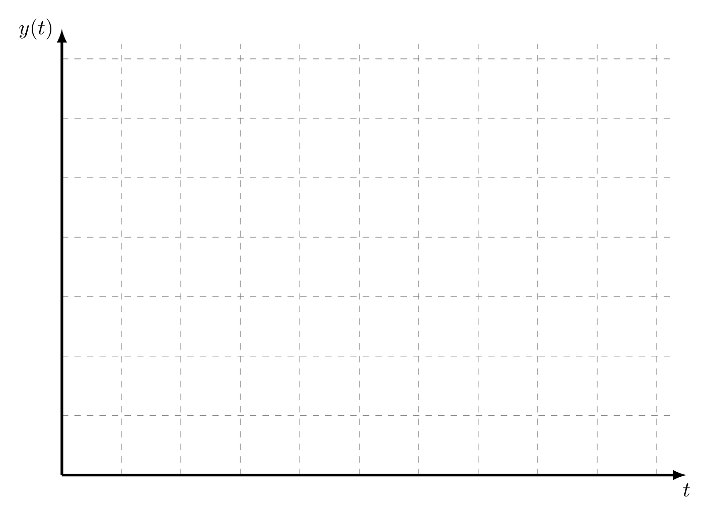 Add axes to the grid