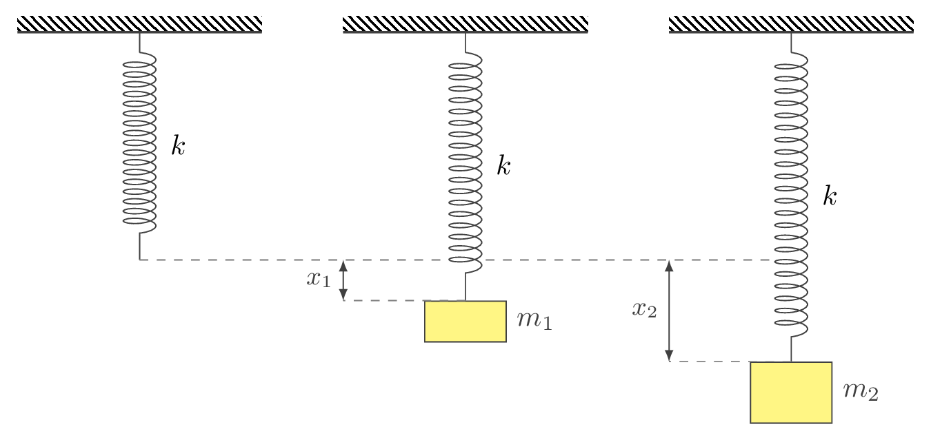 Extension of a coil spring Mass system in TikZ LaTeX